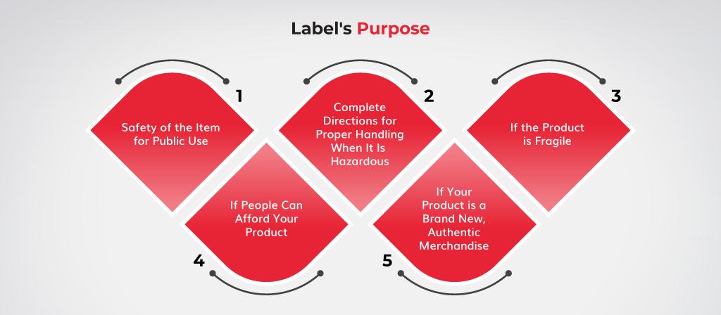 Labels-Purpose