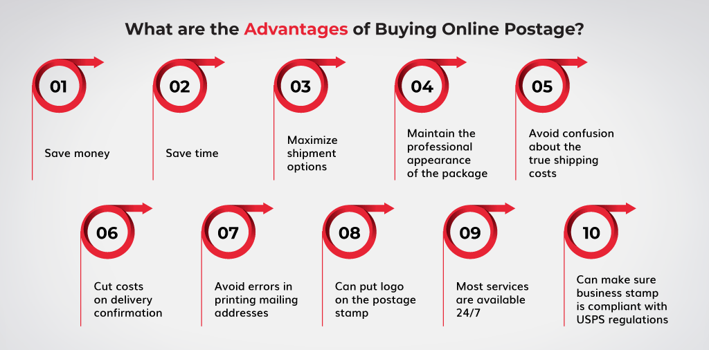 What-are-the-advantages-of-buying-online-postage