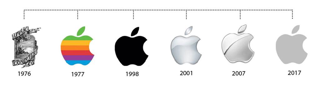 Having a Bizarre or Lackluster Logo Design