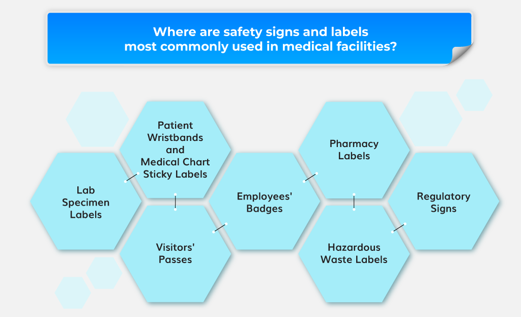 Where are safety signs and labels most commonly used in medical facilities?