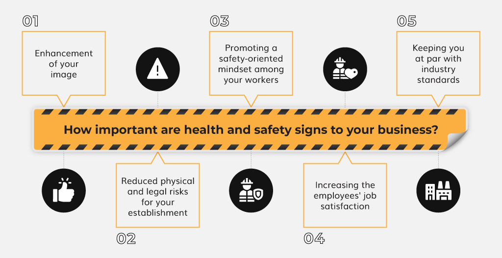 How important are health and safety signs to your business?