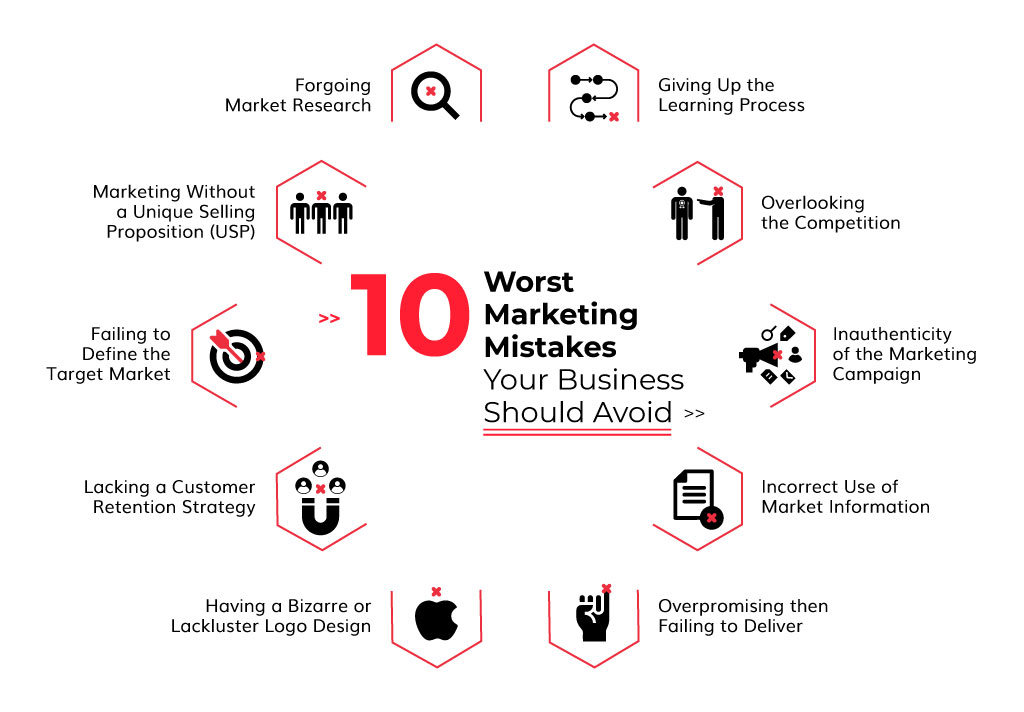 10 worst marketing mistakes your business should avoid