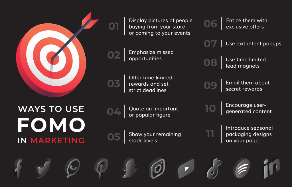 Ways to use FOMO in marketing