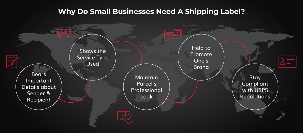 Why-Do-Small-Businesses-Need-A-Shipping-Label
