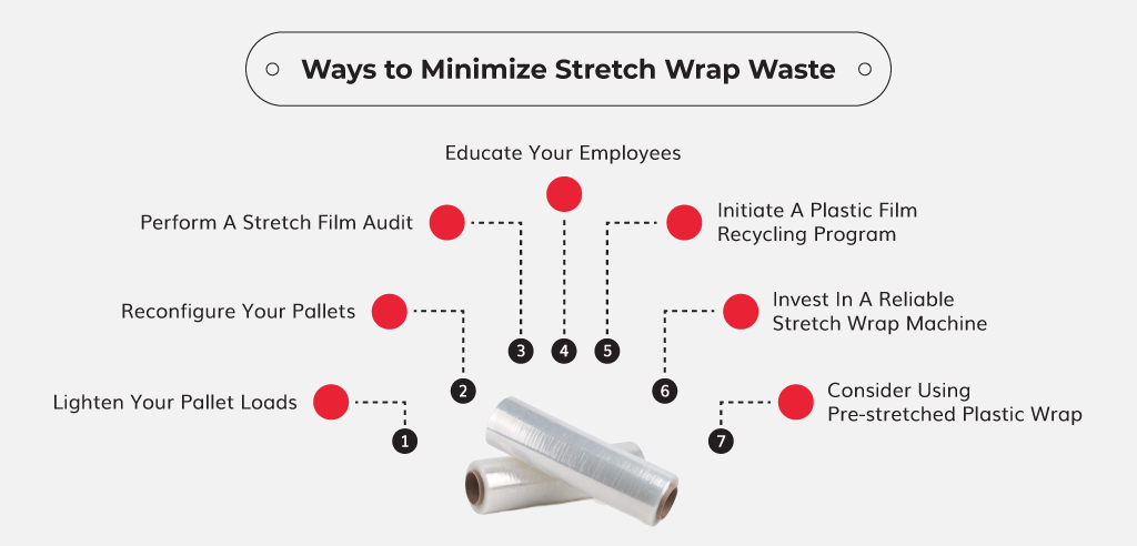 Ways to Minimize Stretch Wrap Waste
