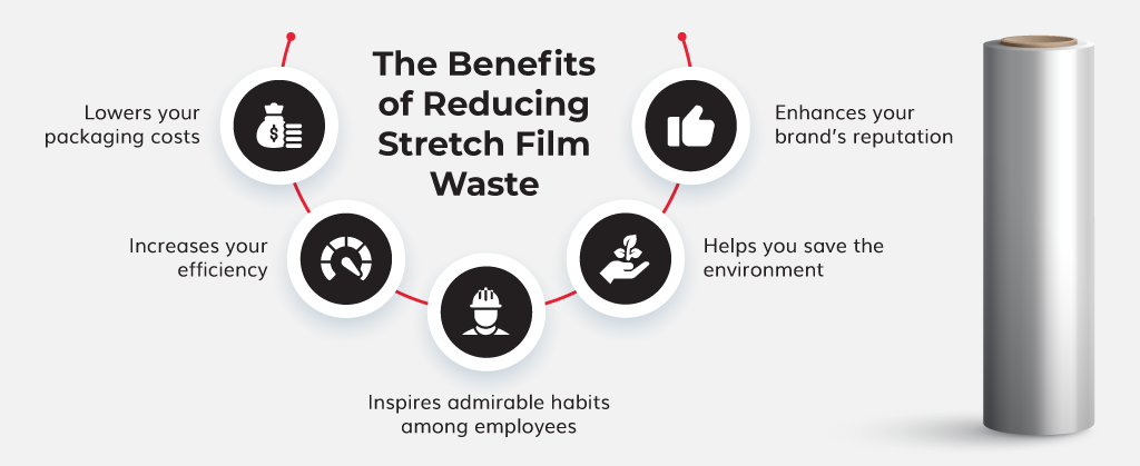 The Benefits of Reducing Stretch Film Waste