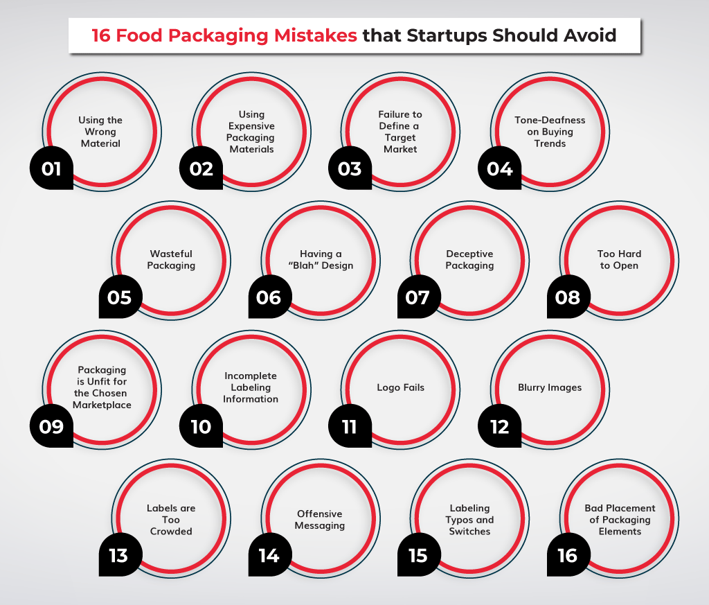 16-Food-Packaging-Mistakes-that-Startups-Should-Avoid