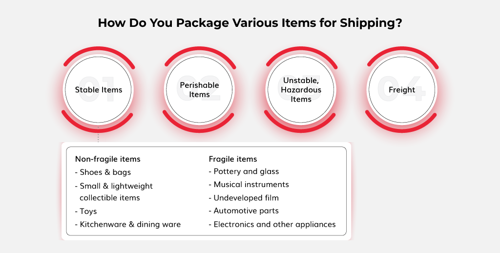 How-Do-You-Package-Various-Items-for-Shipping