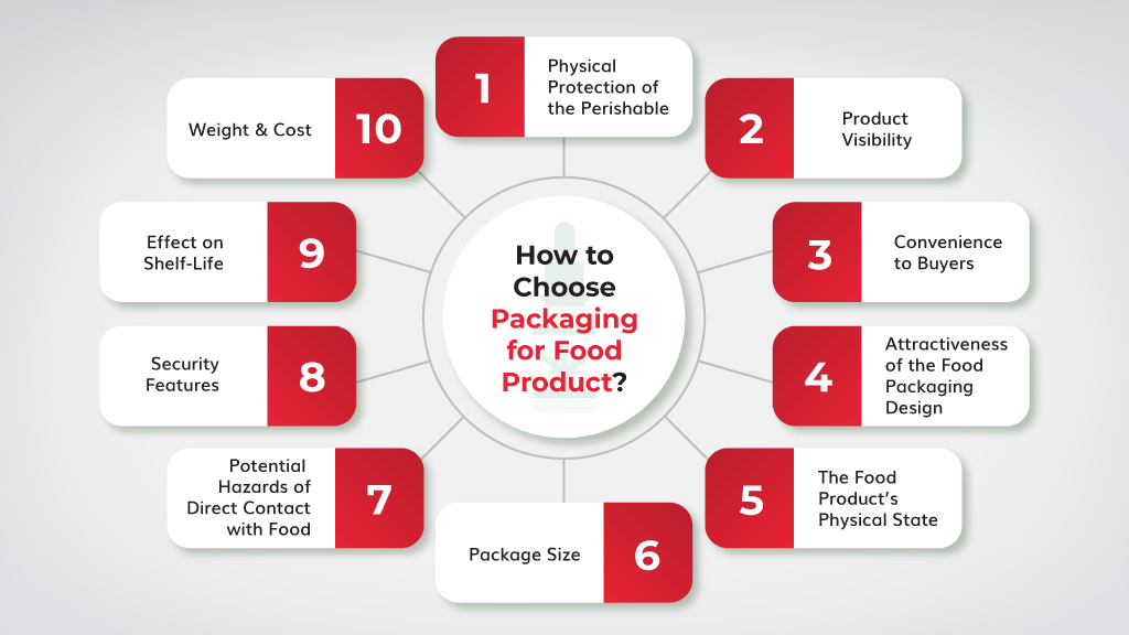 How-to-choose-packaging-for-food-products