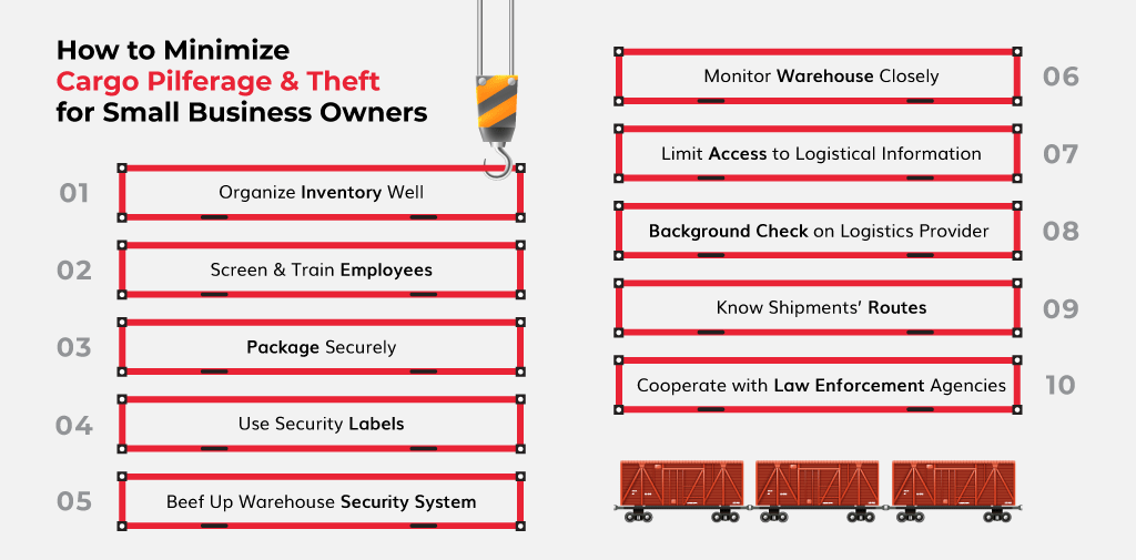 How-to-minimize-cargo-pilferage-and-theft-for-small-business-owners