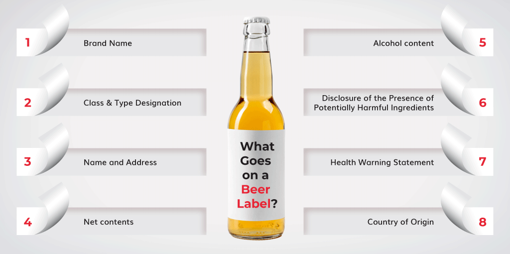 What-Goes-on-a-Beer-Label
