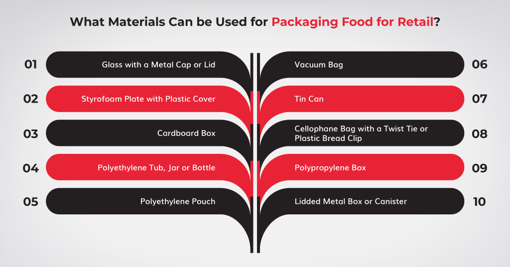 What-Materials-Can-be-Used-for-Packaging-Food-for-Retail