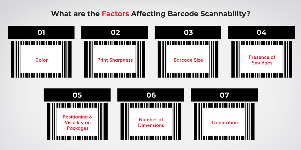What-are-the-Factors-Affecting-Barcode-Scannability