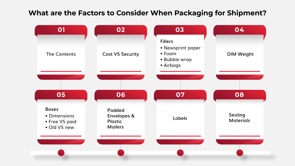 What-are-the-Factors-to-Consider-When-Packaging-for-Shipment