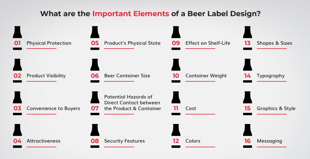 What-are-the-Important-Elements-of-a-Beer-Label-Design