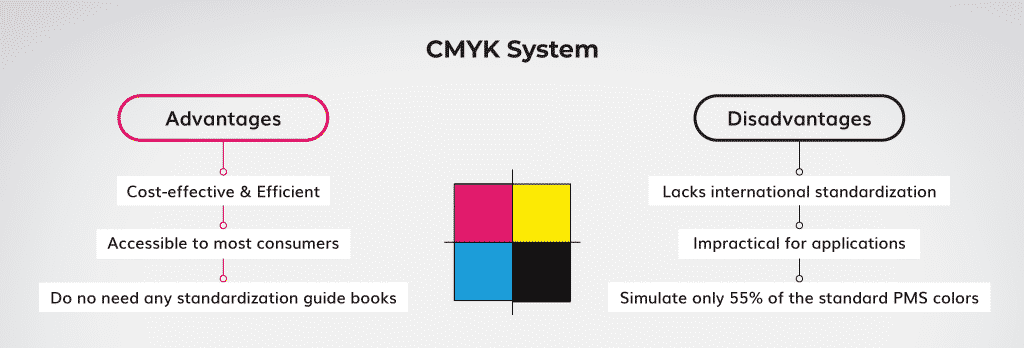 Advantages-and-disadvantages-of-CMYK-system
