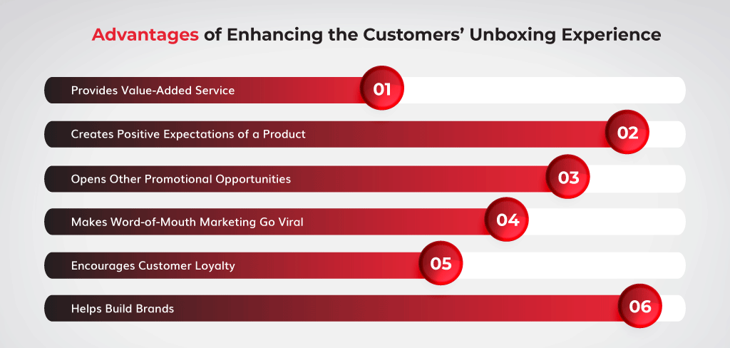 Advantages-of-Enhancing-the-Customers-Unboxing-Experience