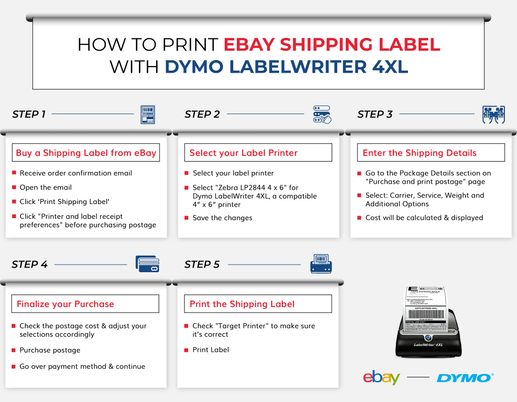 HOW-TO-PRINT-EBAY-SHIPPING-LABEL-WITH-DYMO-LABELWRITER-4XL