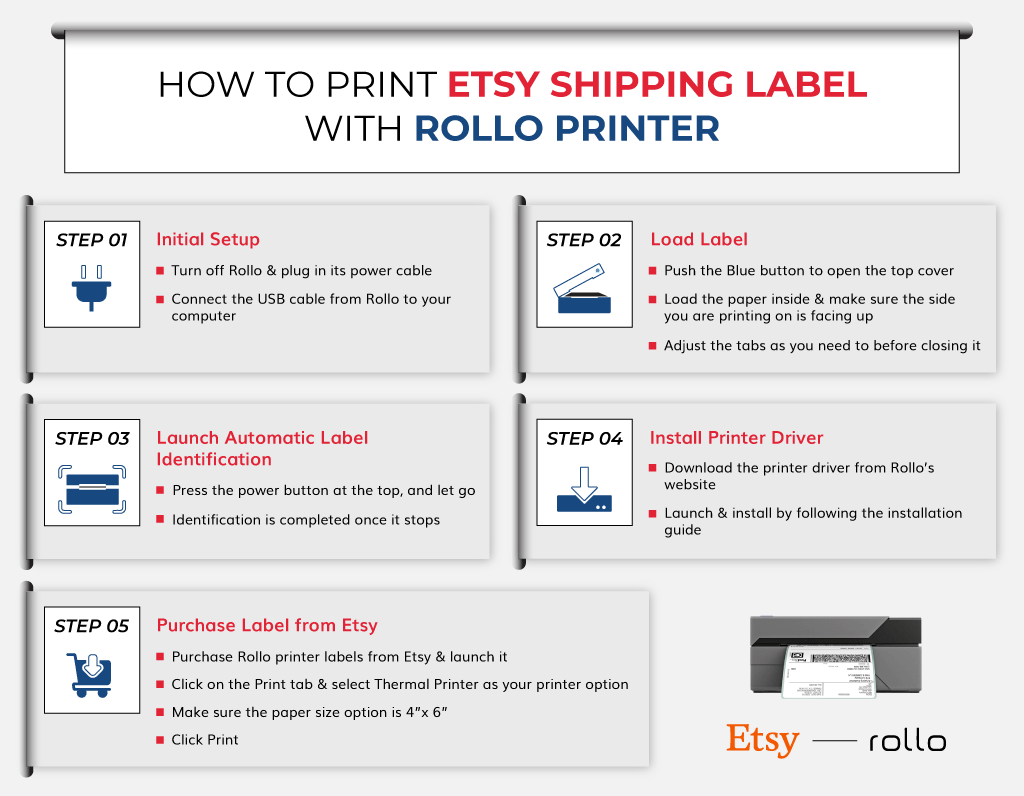 HOW-TO-PRINT-ETSY-SHIPPING-LABEL-WITH-ROLLO-PRINTER