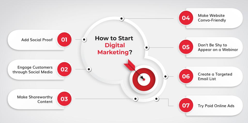 How-Can-I-Start-Digital-Marketing