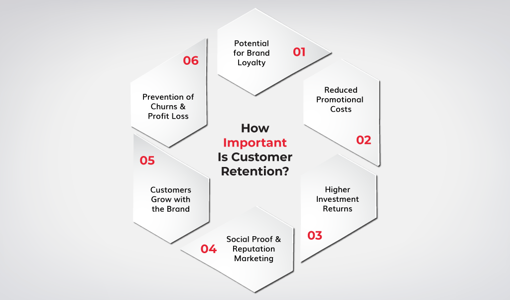 How-Important-Is-Customer-Retention