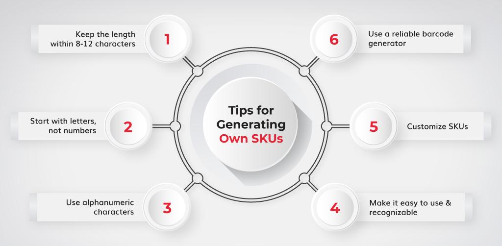 Tips-for-generating-own-SKUs