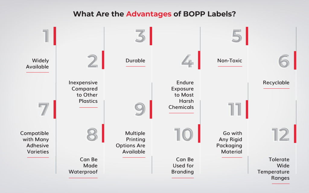 What-Are-the-Advantages-of-BOPP-Labels