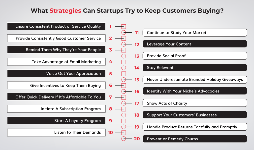 What-Strategies-Can-Startups-Try-to-Keep-Customers-Buying