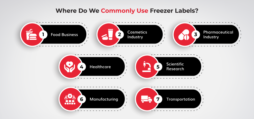 Where-Do-We-Commonly-Use-Freezer-Labels