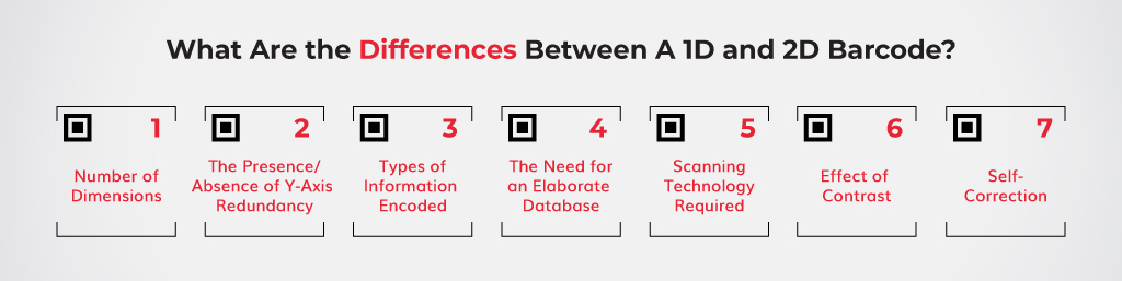 What-Are-the-Differences-Between-A-1D-and-2D-Barcode