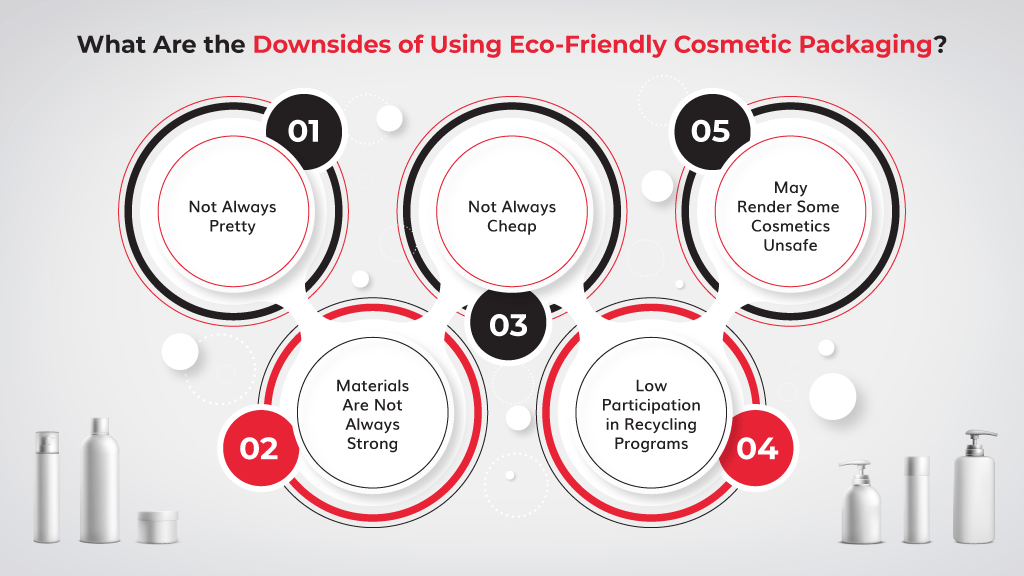 What-Are-the-Downsides-of-Using-Eco-Friendly-Cosmetic-Packaging