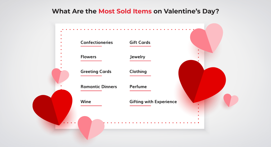 What-Are-the-Most-Sold-Items-on-Valentines-Day