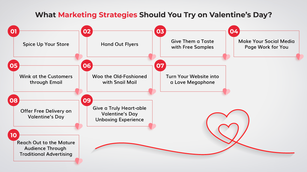 What-Marketing-Strategies-Should-You-Try-on-Valentines-Day