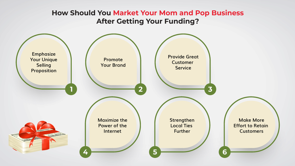 How-Should-You-Market-Your-Mom-and-Pop-Business