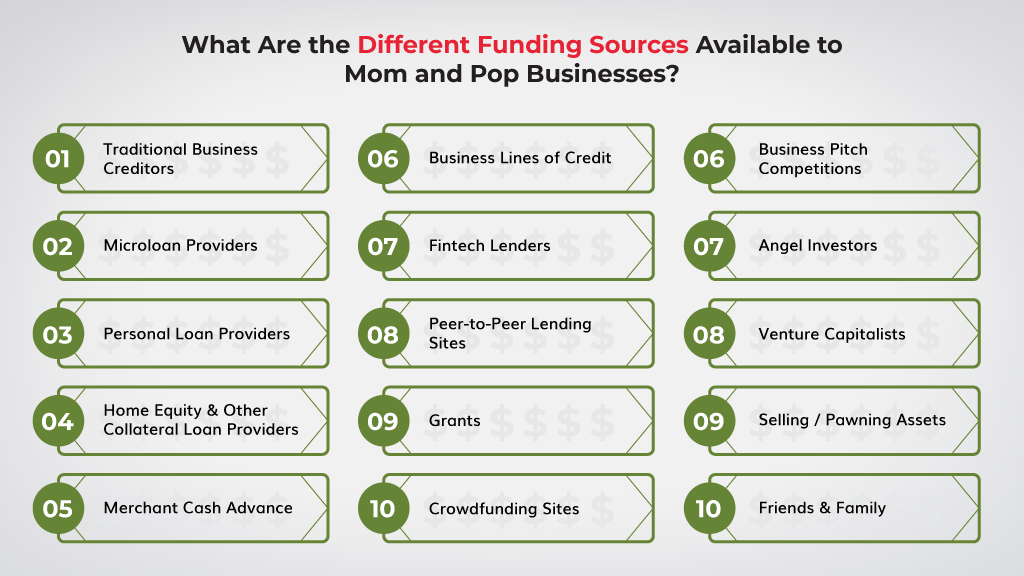 What-Are-the-Different-Funding-Sources