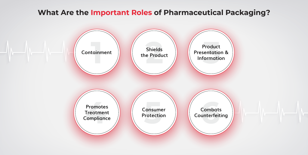 What-Are-the-Important-Roles-of-Pharmaceutical-Packaging