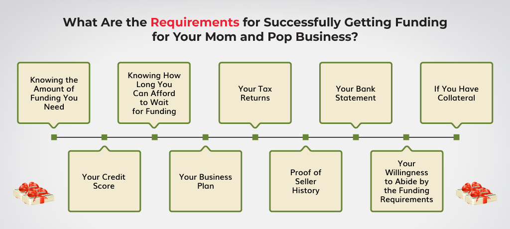 What-Are-the-Requirements-for-Successfully-Getting-Funding