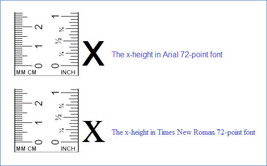 X-Height in Font Size