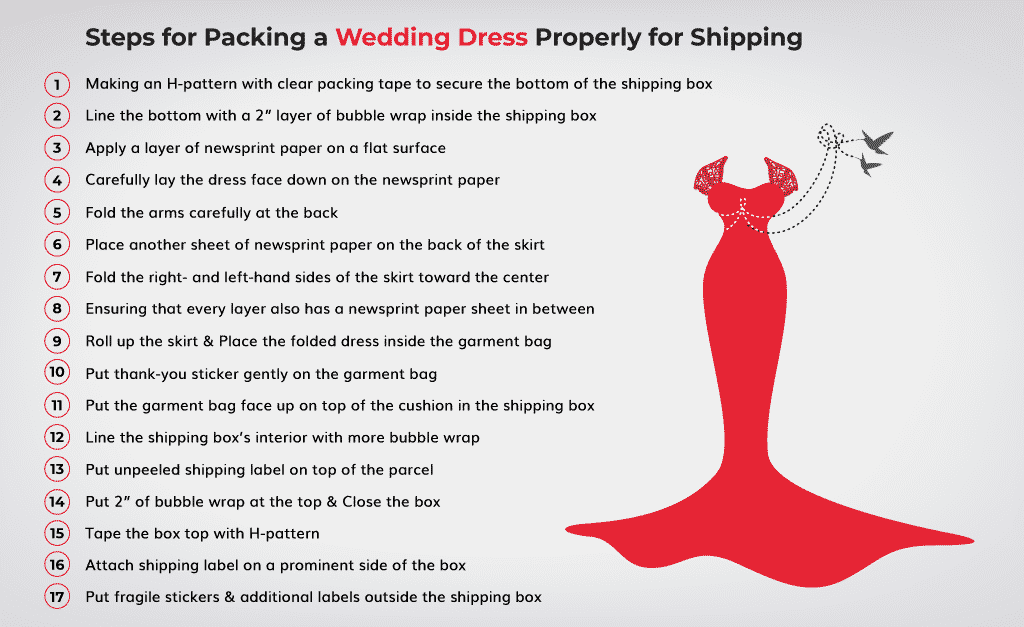 Steps-for-Packing-a-Wedding-Dress-Properly-for-Shipping