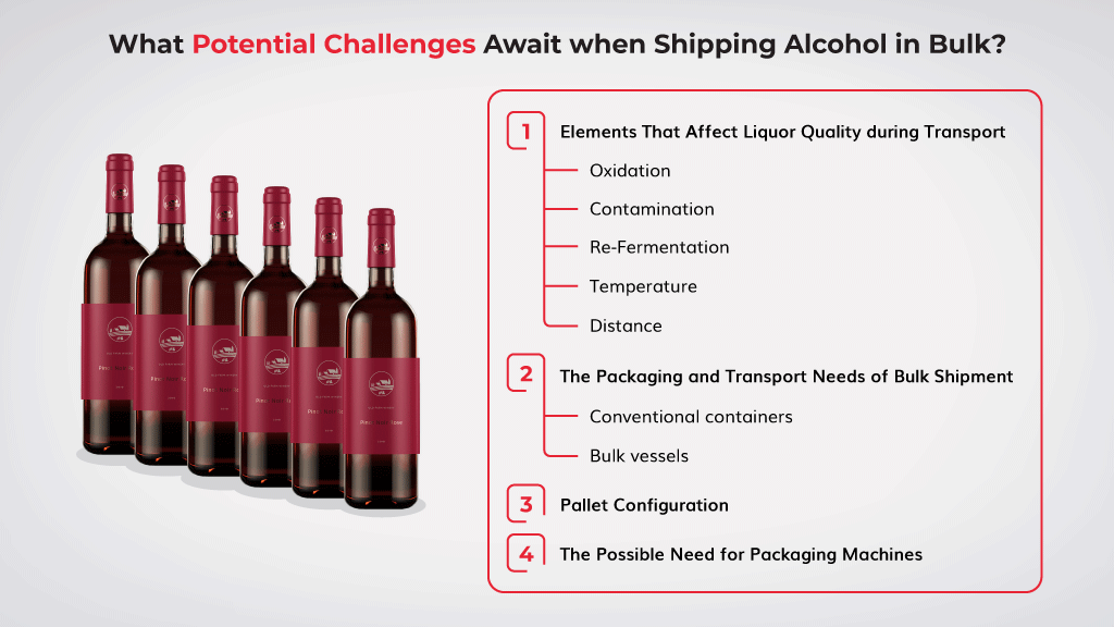 What-Potential-Challenges-Await-when-Shipping-Alcohol-in-Bulk