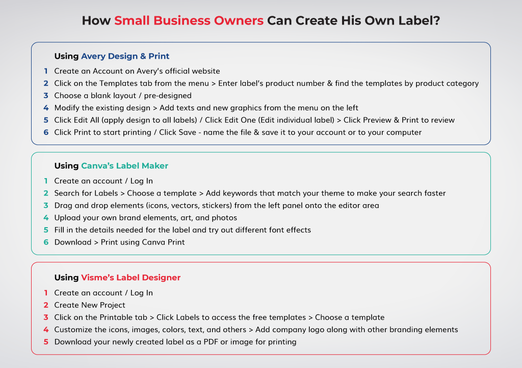 How-Small-Business-Owners-Can-Create-His-Own-Label