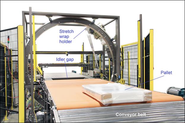 stretch wrapper with orbital mechanism