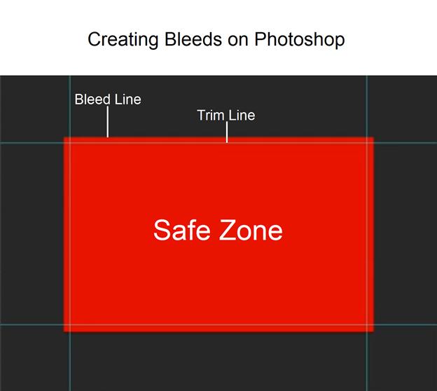 Creating Bleeds on Photoshop