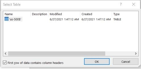 First row of data contains column headers