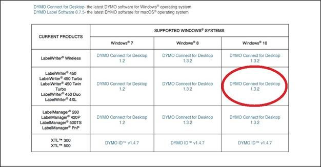 How Do You Install a Dymo LabelWriter 4XL on a Windows 10 PC