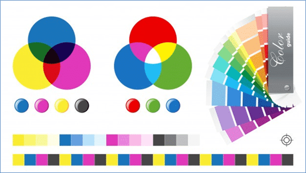 The CMYK, RGB/HEX and PMS Color