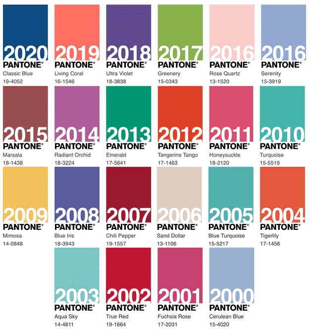 The Pantone Colors of the Year