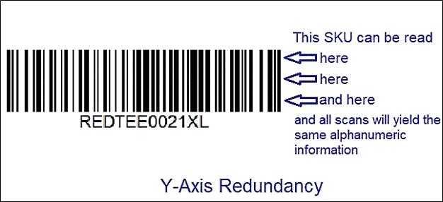 Y-Axis Redundancy