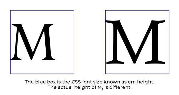 font_size_em_height_1