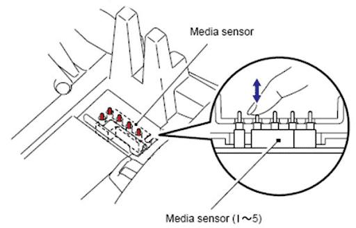 locating the media sensor